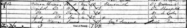 The Christmas family, 1851 census